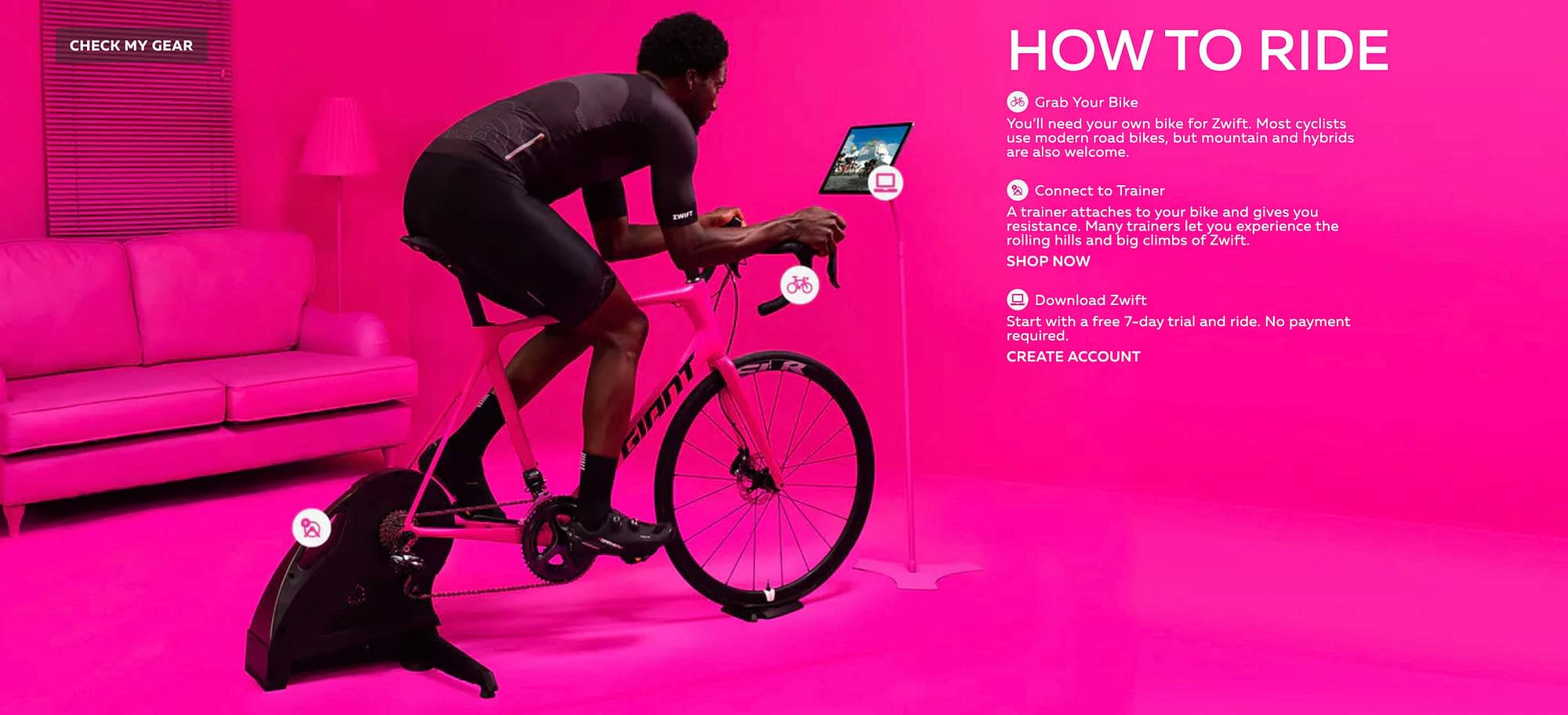 What is Zwift?